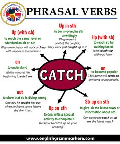 Phrasal Verbs – CATCH, Definitions and Example Sentences Table of Contents Catch up (with sb)Catch onCatch outCatch up on (sth)Catch Teaching English Grammar, English Writing Skills, English Vocabulary Words, Learn English Words, English Language Learning, German Language, Japanese Language, Teaching Spanish, Spanish Language