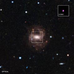 Tiniest Monster Black Hole Discovered/this image shows the optical view of RGG 118,captured by the Clay Telescope,and the x-ray view of the black hole , taken by NASA's Chandra spacecraft.