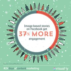 24 Days of Content Marketing: Get more engagement on Facebook with image-based stories