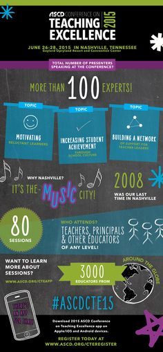 Here's a snapshot of the 2015 ASCD Conference on Teaching Excellence. Register today! #teachers
