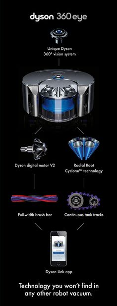 Discover Dyson Robot technology