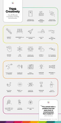 Your A-Z Guide to Sparking Creativity and Innovation (Infographic).  Wouldn't it be great to be able to tap into your inner genius – anytime, anywhere?  The problem is that our creativity gets blocked because we get stuck in a routine way of thinking, often without realizing it! Same thinking = same ideas. That's why we've created this infographic with 26 different ways to disrupt your thinking, make new connections and spark new ideas. Pick one and try it!