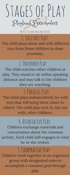 What Is Play? - Child Support - Ideas of Child Support - Stages of Play Learning Stories, Play Based Learning, Learning Through Play, Early Learning, Kids Learning, Lawrence Kohlberg, Physical Development, Child Development, Development Quotes