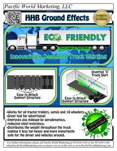 HHB Ground Effects - PacificWorldMarketing.com – Product Available for Licensing