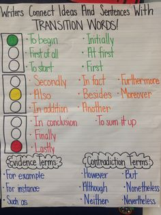 Transition words using a stoplight visual... I like this idea!