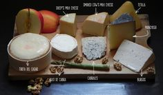 Selection of Spanish cheeses on a cheese board http://www.thefoodieslarder.co.uk/food/spanish-cheese-more-than-just-manchego/