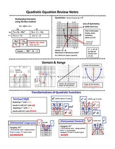 Use this review to help students understand the different aspects of quadratic functions.  Transformations, roots, zeros, line of symmetry, vertex, minimum and maximum points can be easily referenced by students.  Your students will love it!