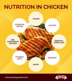 Chicken Nutrition and Health Benefits !!  The health benefits of chicken include its good supply of protein content, the supply of essential vitamins and minerals, benefits in losing weight, cholesterol control, blood pressure control, and a reduced risk of cancer.  Read more @ www.poultryprotein.com
