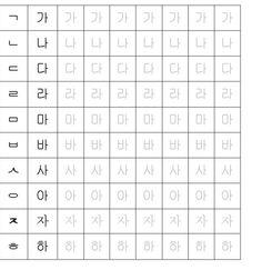 Korean Language Lesson