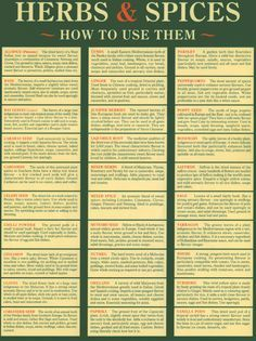 Herbs & Spices Chart ~ How To Use Them - has a link to print a different chart.