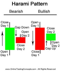 Can you trade options and dont meet day pattern trader