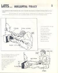 Resultado de imagen de vince gironda exercises