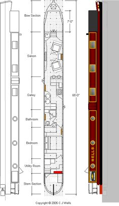 65 ft x narrowboat layouts Wood Boat Plans, Boat Building Plans, Canal Boat Interior, Barge Boat, Narrowboat Interiors, Shanty Boat, Dutch Barge, Living On A Boat, Vintage Boats