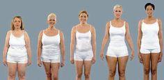 Mulheres na pós-menopausa que são mais altas podem estar em maior risco de desenvolver cancro, revela uma nova pesquisa.
