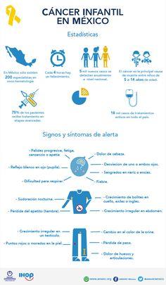 Cáncer infantil en México. Infografica.