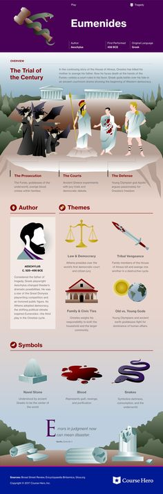 This @CourseHero infographic on Eumenides is both visually stunning and informative!