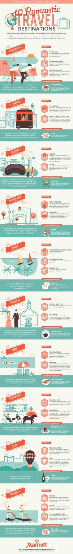 Pinning this because alexandria made the list. Ten Romantic Travel Destinations #Infographic #infografía