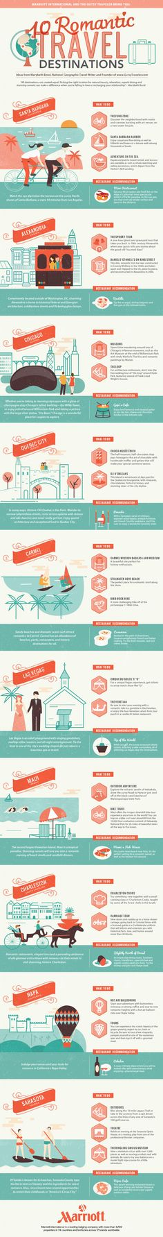 Pinning this because alexandria made the list. Ten Romantic Travel Destinations #Infographic #infografía