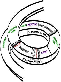 Liturgical Calendar Sundays and Seasons