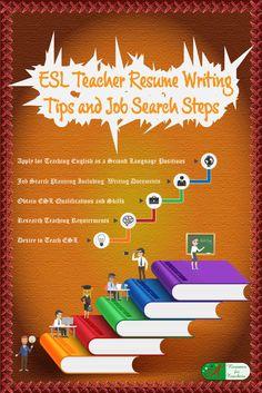 Elementary Teacher Resume Sample