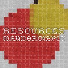 Resources - MandarinSpot