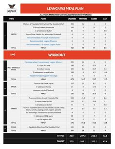 Fat loss diet chart for male image 6