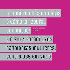 O número de candidatas à Câmara Federal aumentou! Em 2014 foram 1765 candidatas mulheres, contra 935 em 2010