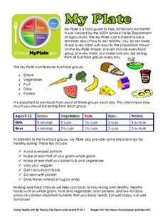 The key to eating healthy is being familiar with the 5 food groups! My plate han… – Food And Drink Edamame, Kids Nutrition, Nutrition Tips, Nutrition Month, Nutrition Education, Physical Education, Healthy Snacks For Diabetics, Healthy Eating, Healthy Desserts