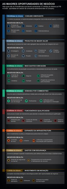 8 tendências que animam os negócios - EXAME.com