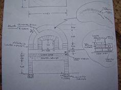 Cómo construir un horno de barro - Taringa!