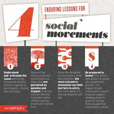4 Enduring Lessons for Social Movements