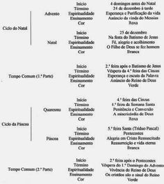 """""""SEMEADORES DA PALAVRA DE DEUS""""-Catequista Marisa-"""