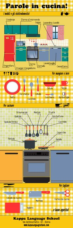 Learn italian words: l'italiano in cucina! - Learn italian words: l'italiano in cucina! Learn italian words: l'italiano in cucina! Italian Grammar, Italian Vocabulary, Italian Phrases, Italian Words, Italian Language, German Language, Japanese Language, Spanish Language, French Language