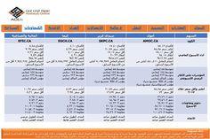 - صفحتنا على الفيس بوك Arabeya Online brokerage - عربية اون لايــن للوساطة فى الاوراق المالية - صفحتنا على الفيس بوك http://ift.tt/2dVncOP - المصدر http://ift.tt/2jLvybu