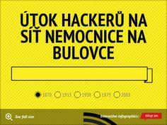 Útok hackerů na počítačovou síť Nemocnice Na Bulovce Infographic, Company Logo, Logos, Infographics, Logo, Visual Schedules