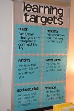 learning targets display