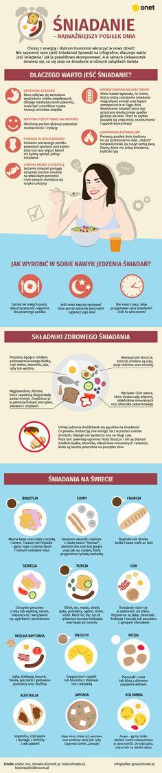 #infografika #infographic #breakfast #śniadanie #healthyfood #healthyeating #zdrowejedzenie