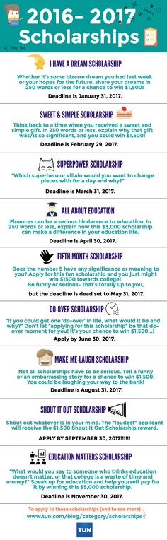 To apply to any of the below scholarships, click HERE. MORE SCHOLARSHIPS ON TUN Advocacy | Brand | Creative | Easy | Merit  Free money doesn't come to those who wait.Start applying TODAY! +share this with friends!     MORE SCHOLARSHIPS ON TUN   Advocacy | Brand | Creative | Easy | Merit