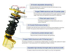 High Performance 92-97 BMW 3 Series E36 M3 fully Adjustable Coilover Suspension Kit - Maxspeedingrods.co.uk