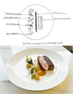 Food news and dining guides for Chicago. Gourmet Food Plating, Food Plating Techniques, California Food, Food Sketch, Modern Food, Exotic Food, Food Decoration, Molecular Gastronomy, Fun Cooking