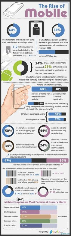 The Rise of Mobile retail infographic > mobile web more populair than Apps