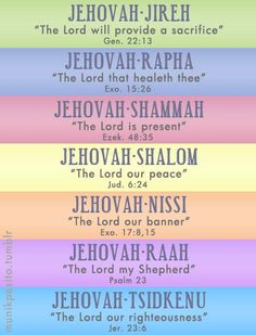 names and attributes of God.