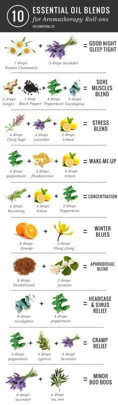 How to Make Aromatherapy Roll-Ons | HelloNatural.co