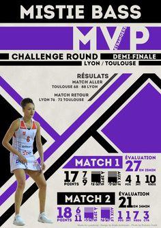 Mistie Bass - MVP Etrangère - Challenge Round demi-finale