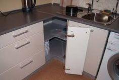 Картинки по запросу угловые шкафы для кухни способы открывания