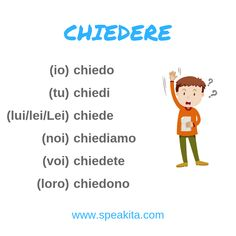 Tired of going blank when speaking Italian? Struggling to find the words to say? Learn how to speak Italian confidently and get ready for Italy. Italian Verbs, Italian Grammar, Italian Vocabulary, Italian Language, English Vocabulary, Learn Italian Online, Learn To Speak Italian, Italian Lessons, Learning Italian