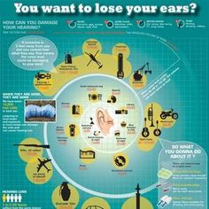 A hearing loss infographic!