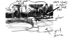 Early landscape concepts