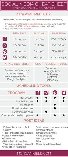 This is awesome information! Click through to our cheat sheet to learn more about each platform, social media analytics tools, design tools, and scheduling tools to make social media pinning a breeze! Social Marketing, Affiliate Marketing, Marketing Trends, Marketing Online, Inbound Marketing, Business Marketing, Content Marketing, Internet Marketing, Marketing Strategies