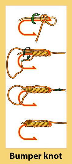File:Bumper knot diagram.png